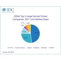 Рынок широкоформатной печати в регионе CEMA сохраняет силу