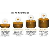 Рынок портативных принтеров вырастет к 2025 году
